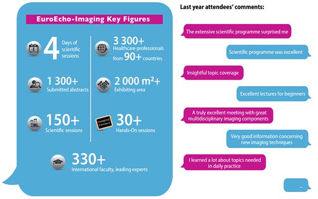 EuroEcho-Imaging 2014